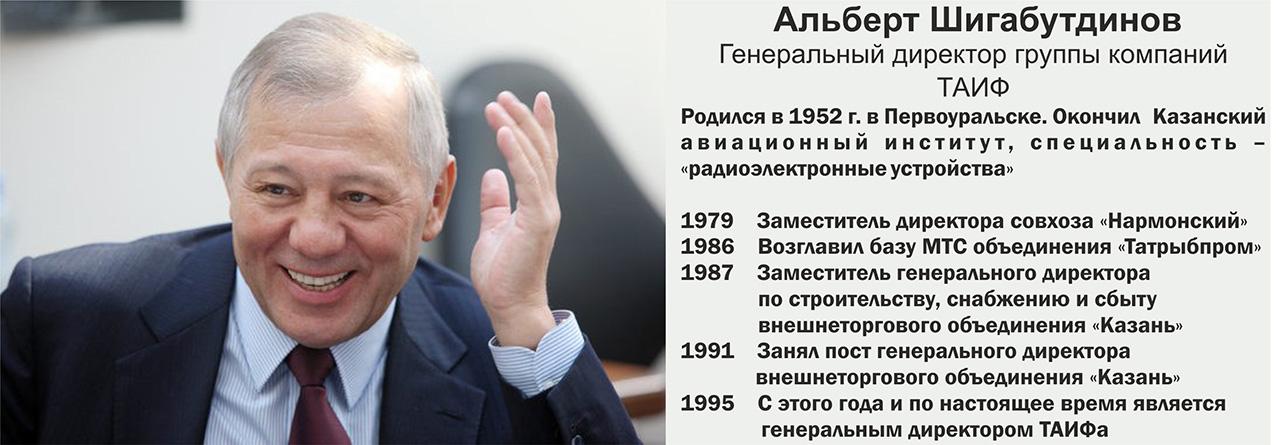Шигабутдинов Альберт Кашапович