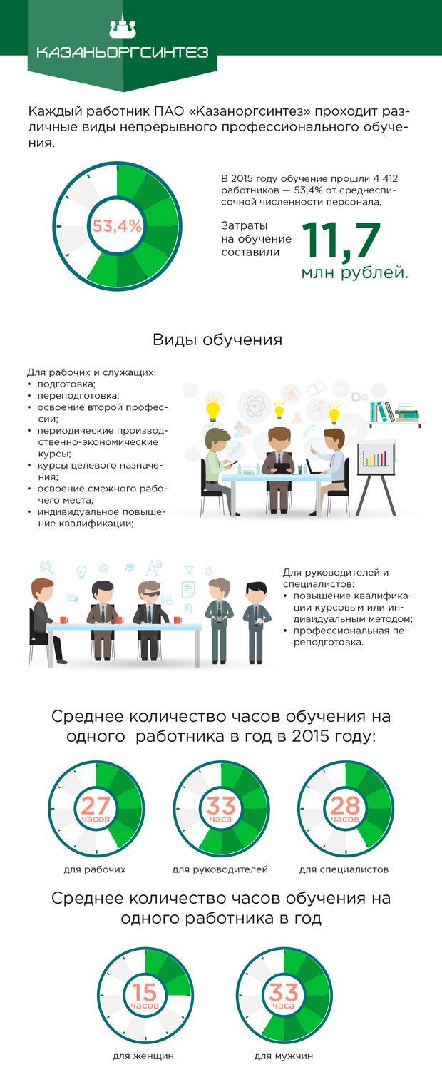 месная инструкцыя по предотвращению иликвидации аварий в електроустановках частных организацый